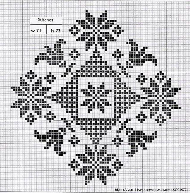 Ackworth School-Antique cross stitch 6