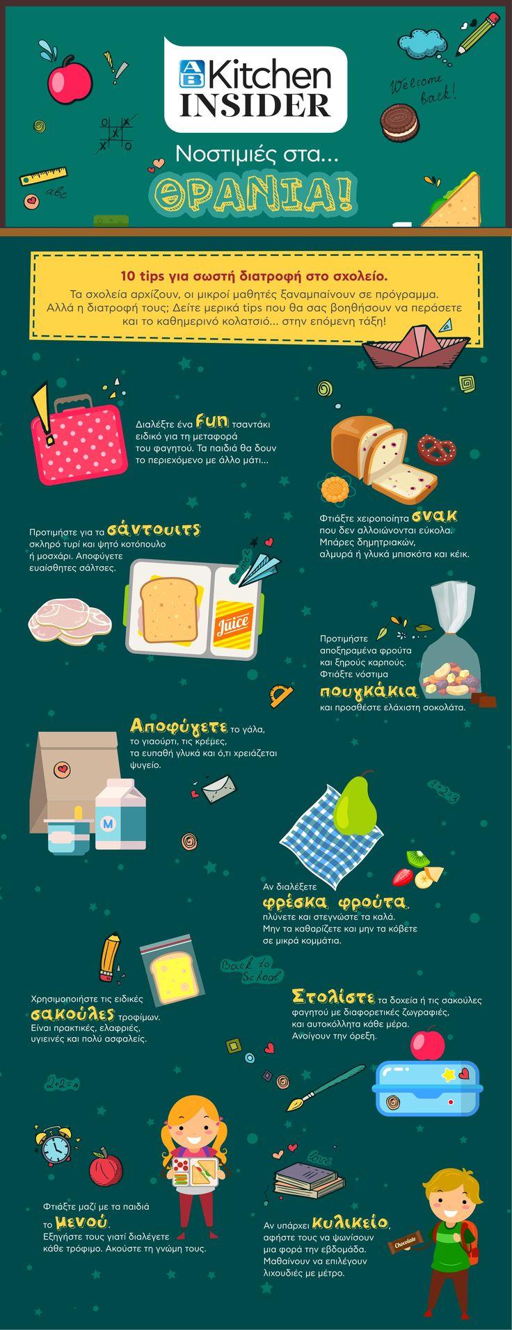 Επιστροφή στα θρανία… και κάθε κατεργάρης στον πάγκο του! To AB Kitchen Insider «λύνει τα χέρια» στις μαμάδες με 10 tips για σωστή διατροφή στο σχολείο!