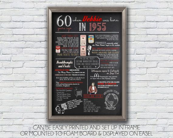 Personalized 60th Birthday Poster, 1955 Chalkboard Poster, 1955 Events, Milestone Birthday, Anniversary  - High Resolution Digital File