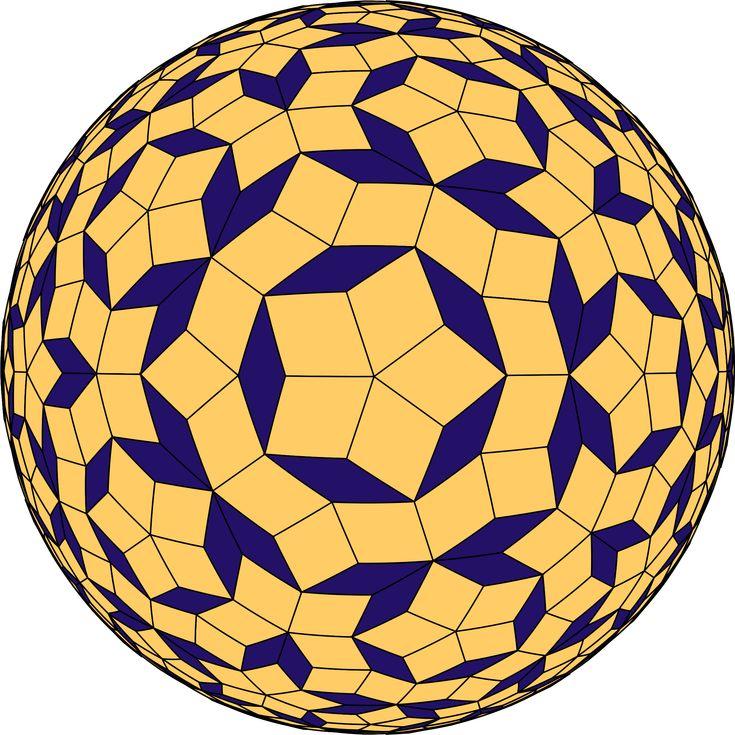 A little bit of Kaos: Penrose Tiles   English paper