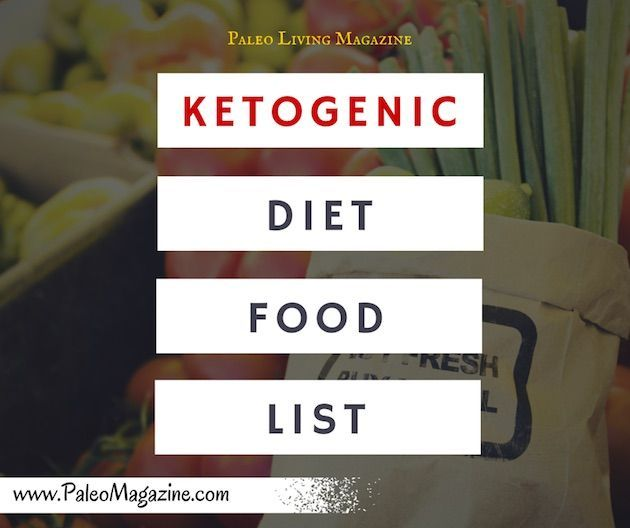 Ketogenic Diet Food List: A Complete Guide
