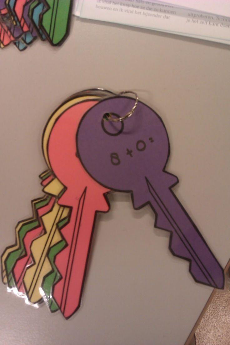 Om de sommen te automatiseren hebben we dit spel gemaakt. Op de sleutels hebben we een som geschreven. Op de achterkant staat het antwoor...