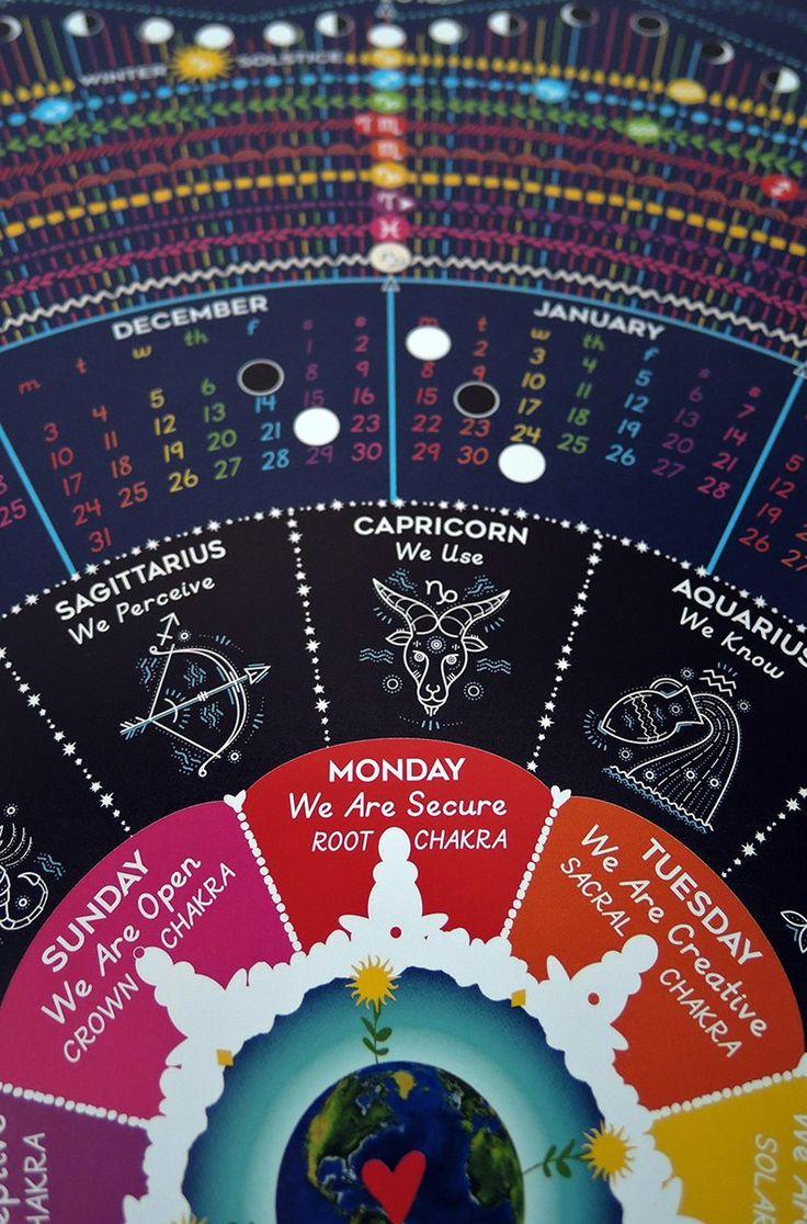 2018 Cosmic Calendar - North America