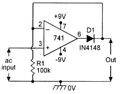Simple half wave ‪#‎Rectifier‬ circuit is an electrical