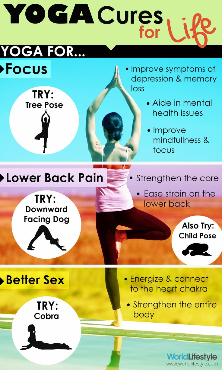 Does Yoga Really Improve Your Life? #Infographics #Fitness #Yoga — Lightscap3s.com