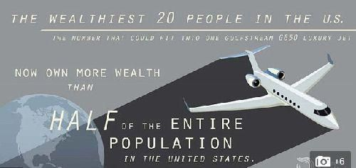 Study Reveals That The 20 Wealthiest Individuals In The U.S Are Richer Than Half Of The Country's Population