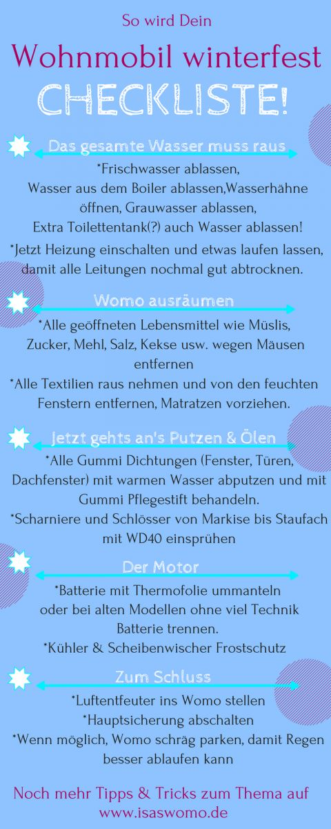 So wird das Womo winterfest – Sandra Dal Molin-Beusch