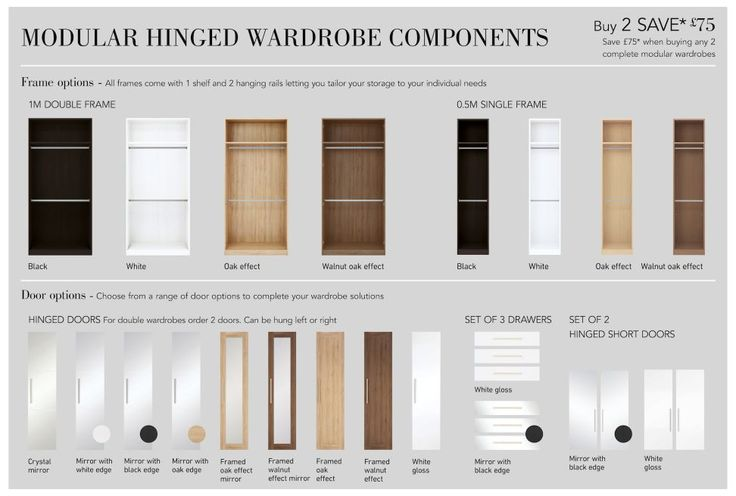 Design Your Wardrobe | Modular Wardrobes | Next