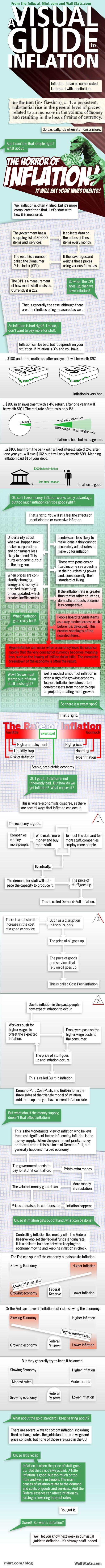 Inflation: an ongoing matter.