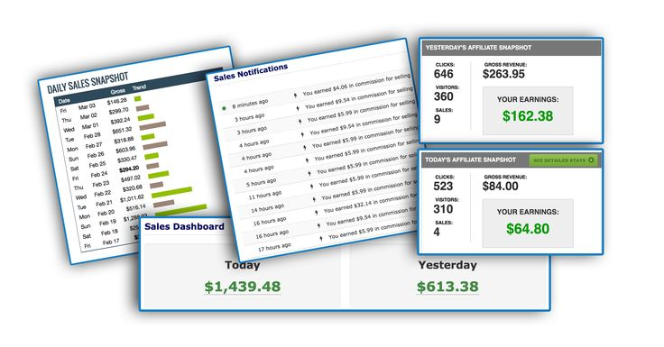 Commission Blueprint WANTED: Complete Newbies Who Want To Generate At Least $500 In The Next 7 Days Or Less