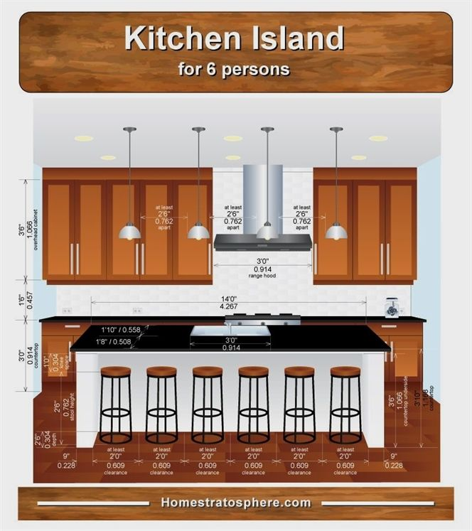 Kitchen Island Dimensions For 6 Seat Island Kitchens