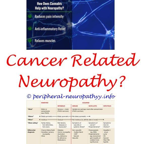 difference between neuropathy and - anterior ischaemic optic neuropathy visual field.neuropathy treatment buffalo mn neuropathy what kind of doctor symptoms neuropathy diabetics 2750941133
