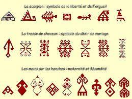 r sultat de recherche d 39 images pour tatouage maori symboles signification. Black Bedroom Furniture Sets. Home Design Ideas