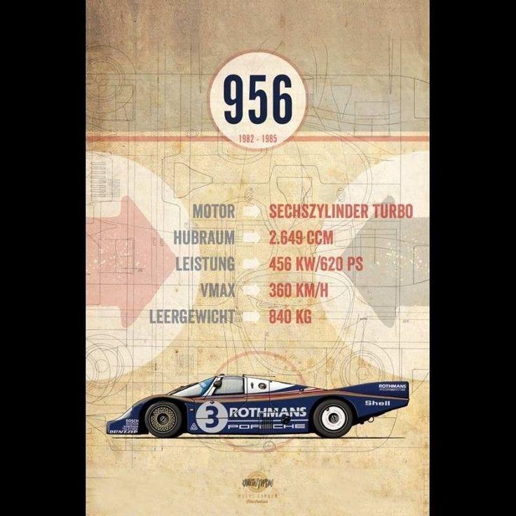 Affiche Porsche 956 imprimée sur plaque Aluminium Dibond 40 x 60 cm Helge Jepsen • EUR 49,90 - PicClick FR