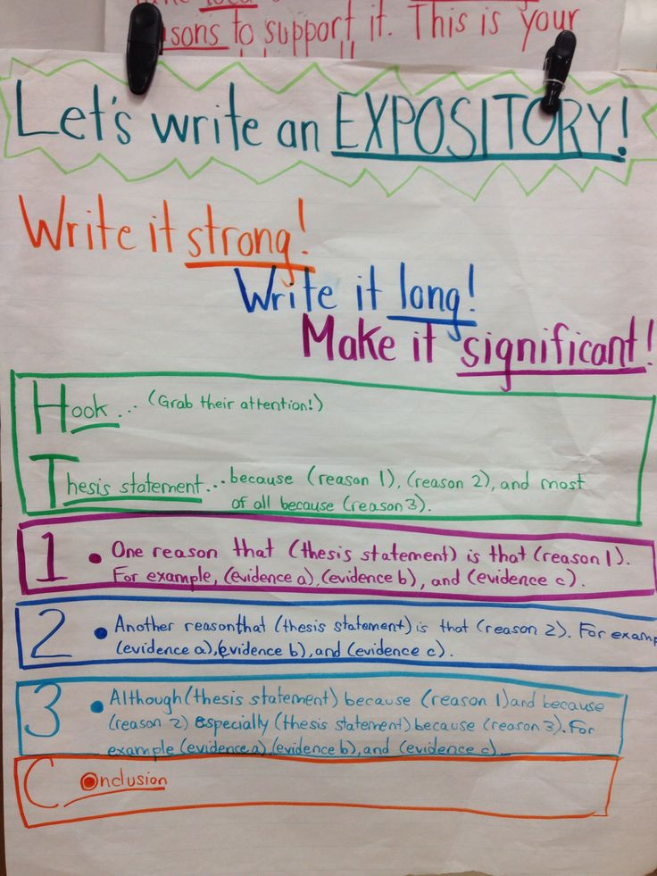 Expository essay linking words