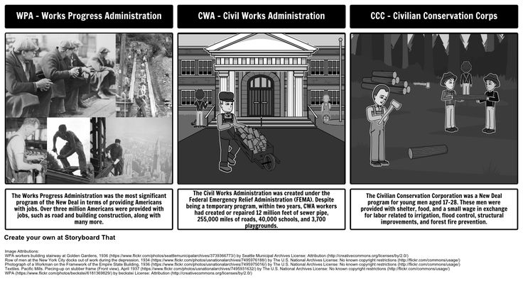 The New Deal - Programs of the New Deal: In this activity, students will look into different programs that FDR set up to help American Citizens. Examples include: WPA, Civil Works Administration, and the CCC. Find the complete student activity in our lesson plan!