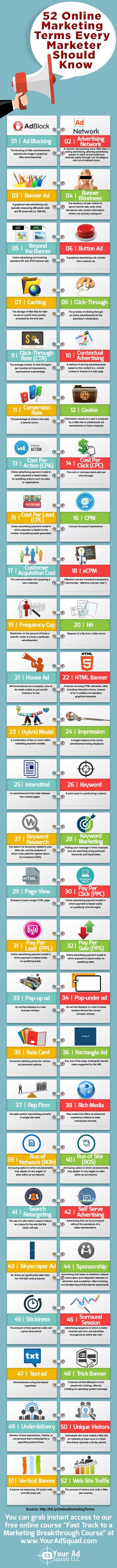 52 Online Marketing Terms A Marketer Should Know  - If you feel lost when you hear people talking about online marketing you need to learn these 52 most used online marketing terms. - #infographic