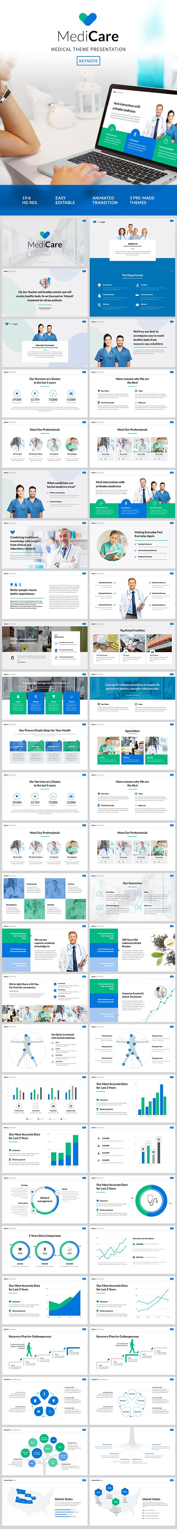 MediCare - Medical Theme Keynote Template