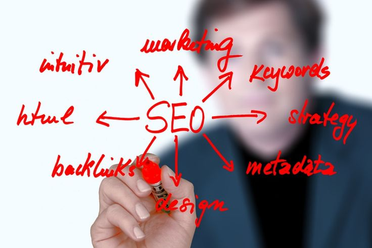 Use these DIY tips for your website SEO and improve your ranking on Google.