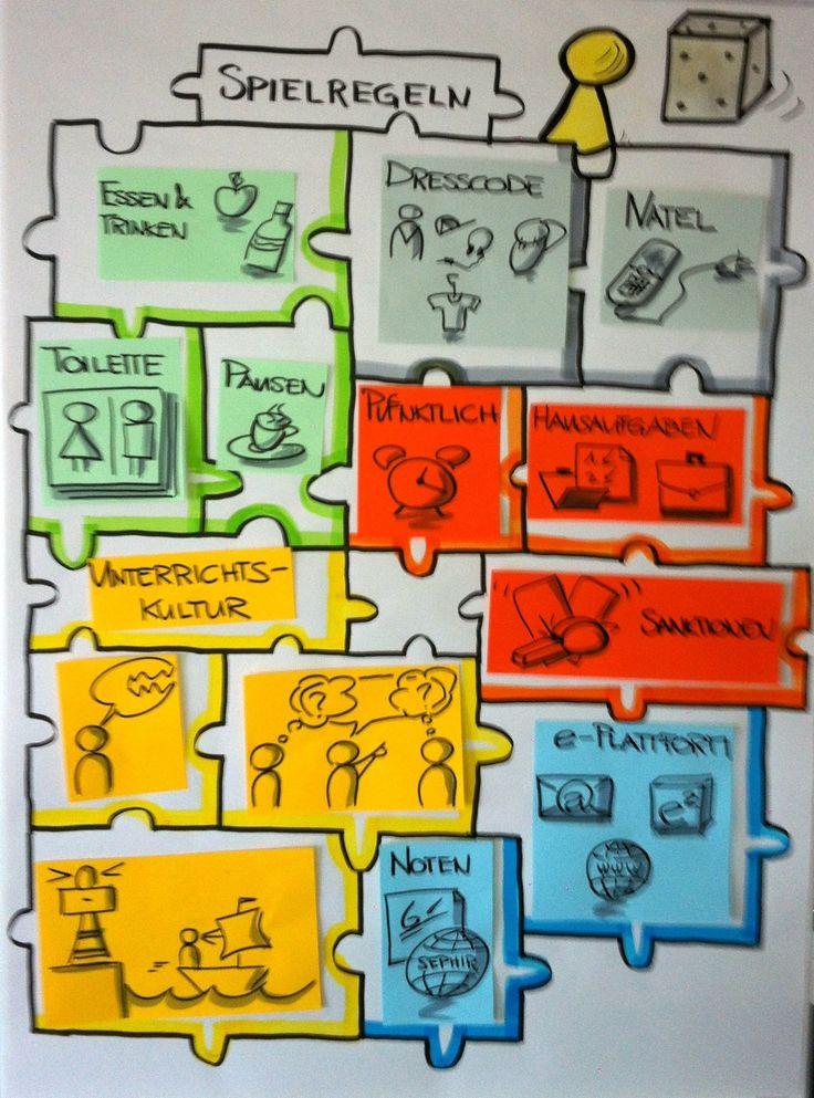 Spiel-/Unterrichtsregeln-FlipChart inkl. Regeln