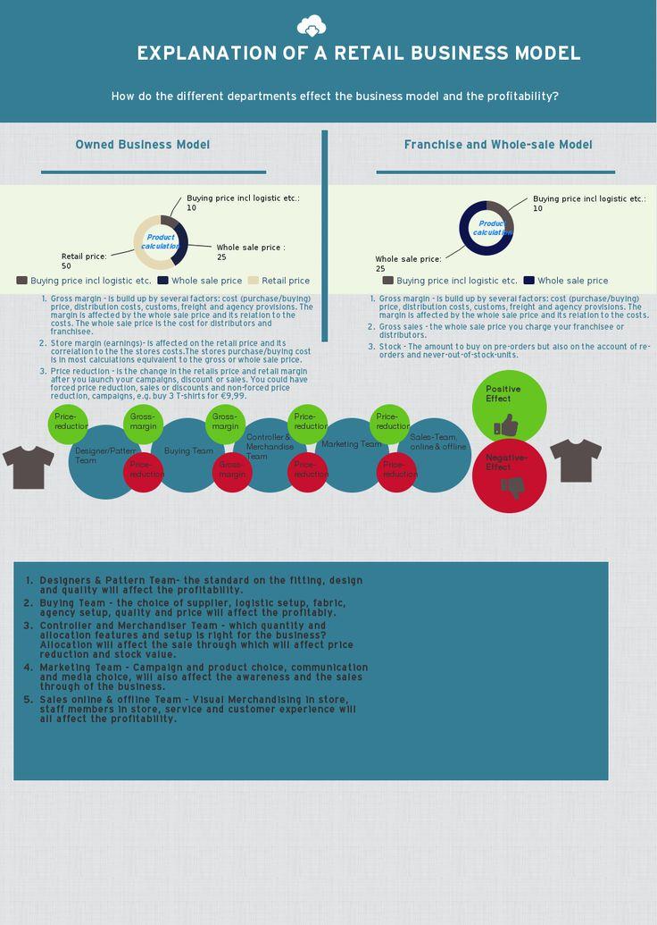#johanblixt #sozialemedien #socialmedia, #digitalmarketing #digitalstrategy #trends # businessplan #businessdevelopment #service #success #growth #expansion #branding #strategy #profit #affärsplan #geschäftsplan #konsult #ledigajobb #retail #consultant #unternehmensberater #dagenstips #tippdestages #tippderwoche