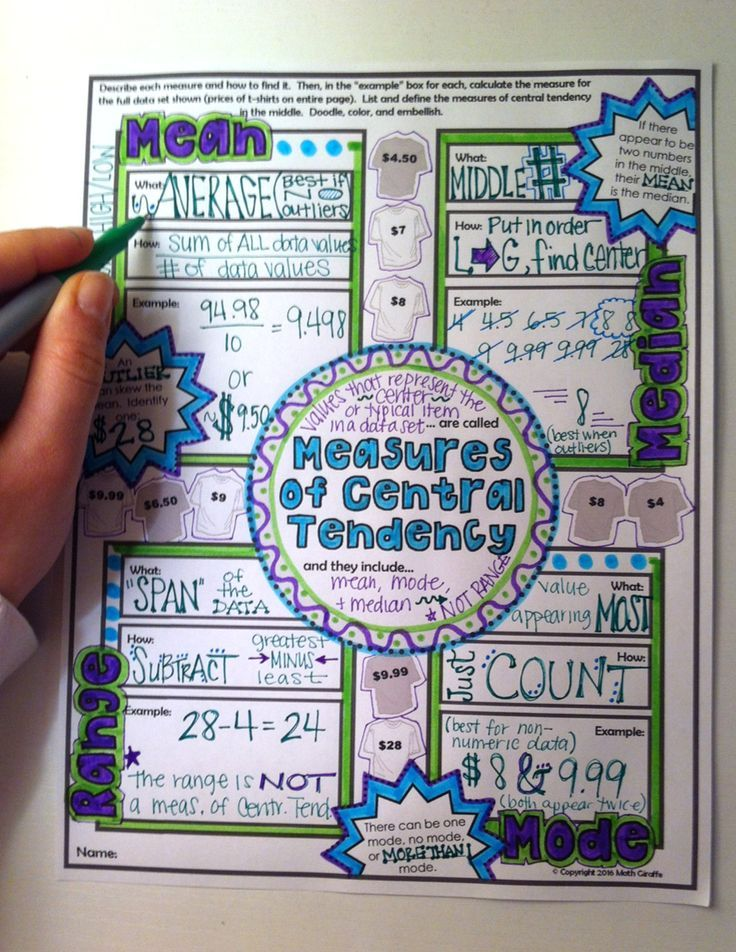 Mean, Median, Mode, and Range - Measures of Central Tendency Doodle Notes! Right-Brain / Left-Brain Communication Improves Focus, Memory, & Learning