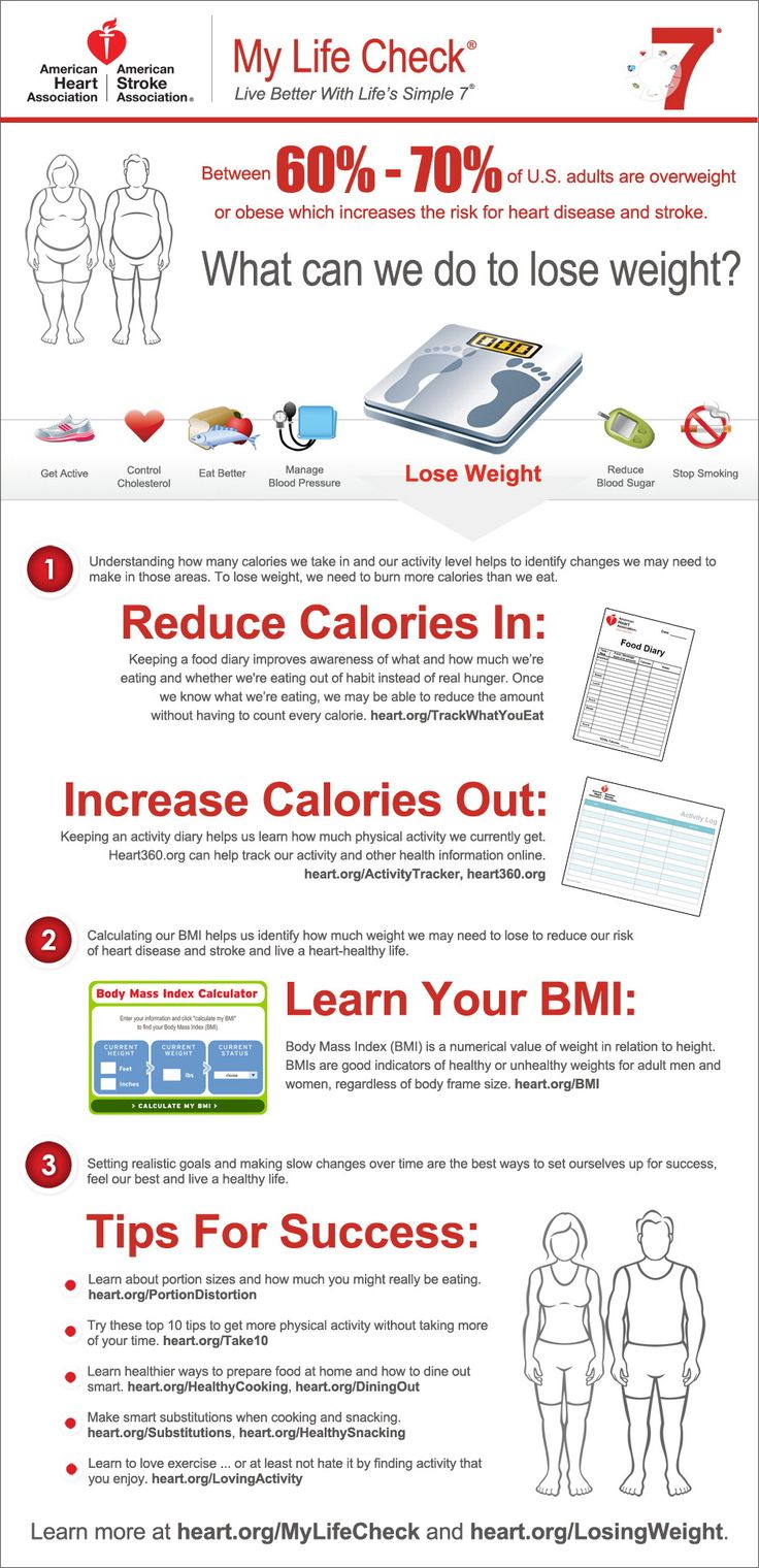 Losing Weight With Life's Simple 7. Yup, it's that simple, and good for your hear! Thanks @American Heart Association