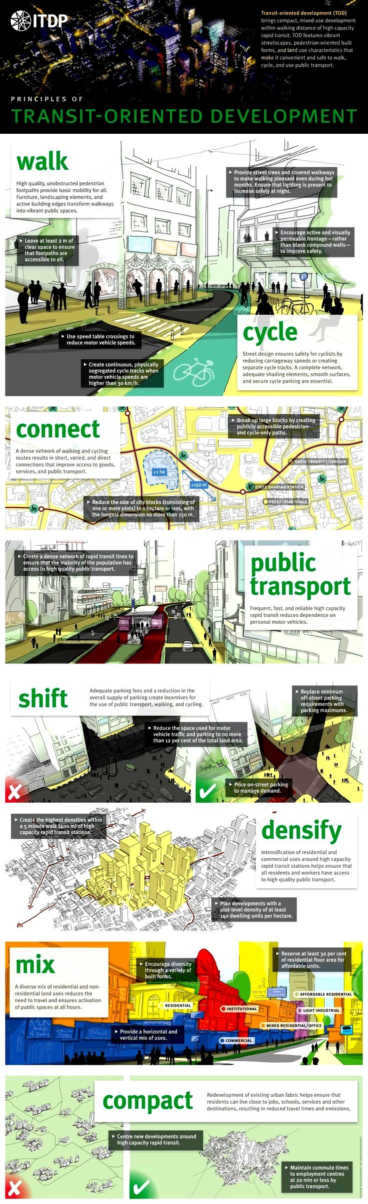 25 best ideas about sustainable transport on pinterest - Sustainable urban planning and design ...