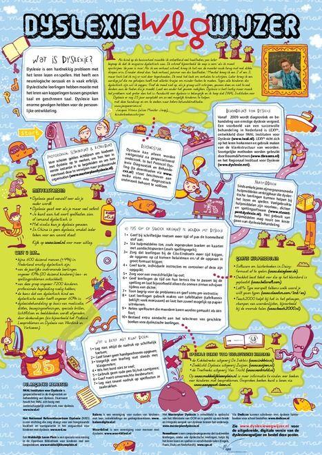 Dyslexiewegwijzer | Lezen op de basisschool | Scoop.it