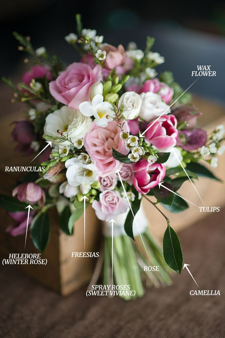 Wedding Bouquet Recipe ~ A 'Just-Picked' Posy in Shades of Pink
