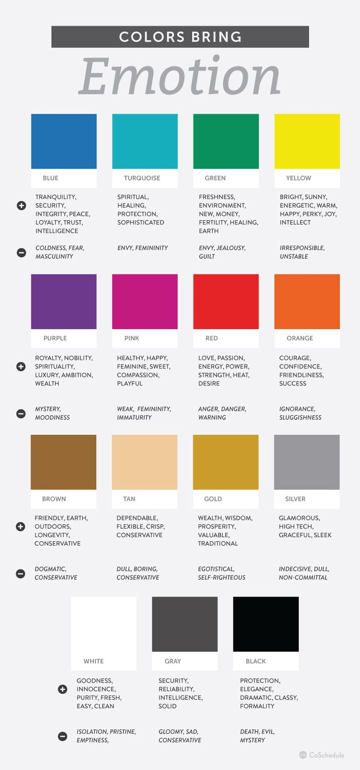 Color Psychology In Marketing: The Complete Guide [Free Download] There are a few generalized understandings of what specific colors often mean to a large cross-section of people, with each color having negative and positive emotions associated with it. design tools life hacks facts