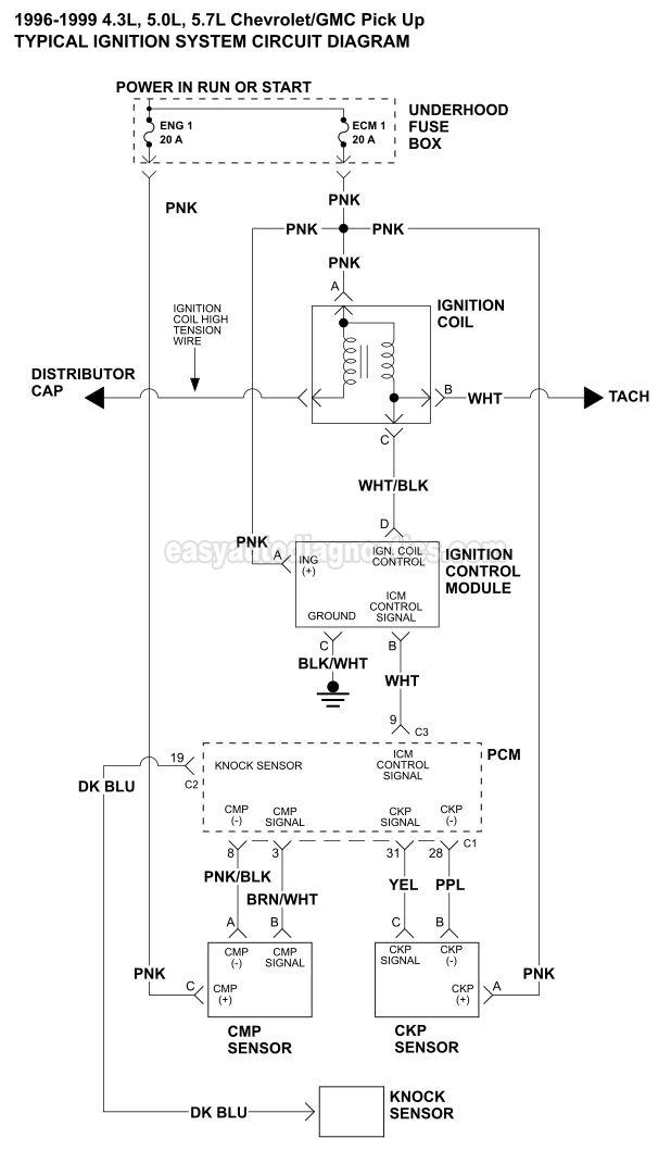 Ignition System Circuit Diagram 1996 1997 1998 1999 Chevrolet Gmc 1500 2500 And 3500 Pick Ups 4 3l 5 0l 5 7l Circuit Diagram Diagram Circuit