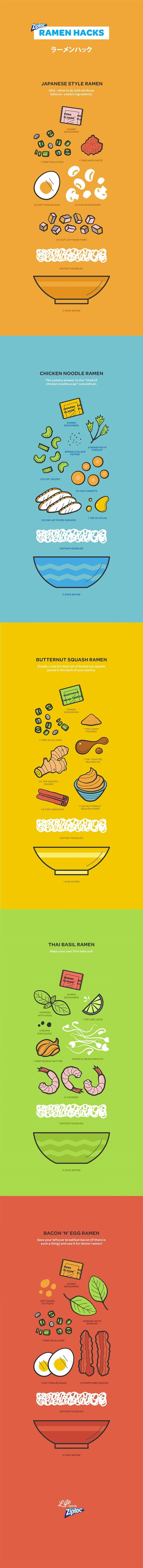 50 Recipe #Infographics to Help Make You a Better Cook, starting with Ramen