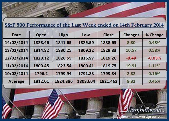 stock market holiday presidents day