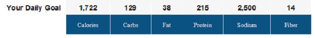 My Calorie and Macro Daily Goals.  Thanks to Bodybuilder.com for information and tools to calculate my needs and MyFitnessPal for keeping track of it all!