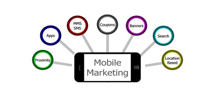 Mobil Pazarlama Yöntemi İle Eticaret Markası Oluşturma