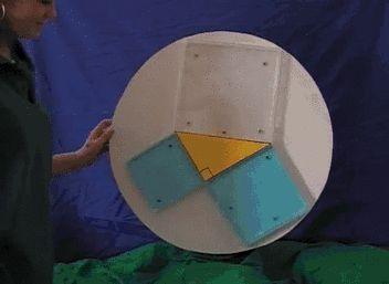 dimostrazione del teorema di Pitagora con l'acqua