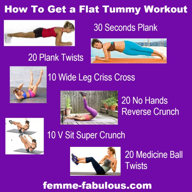 How to get a flat tummy workout