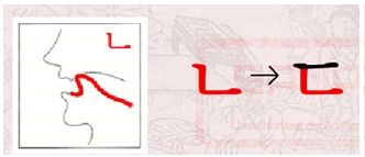 2, Se debe utilizar el guion en transliteraciones, para marcar la existencia de un carácter ㅇ al principio de una sílaba (expresa ausencia de sonido antes de una vocal), excepto si este aparece al principio de la palabra: 없었습니다 → eobs-eoss-seubnida, 외국어 → oegug-eo, 애오개 → Ae-ogae  Aunque en principio las sílabas de los nombres propios coreanos no se separen con guiones, esto está permitido: 강홍립 → Gang Hongrip o Gang Hong-rip, 한복남 → Han Boknam o Han Bok-nam  Las sílabas que se refieren a…