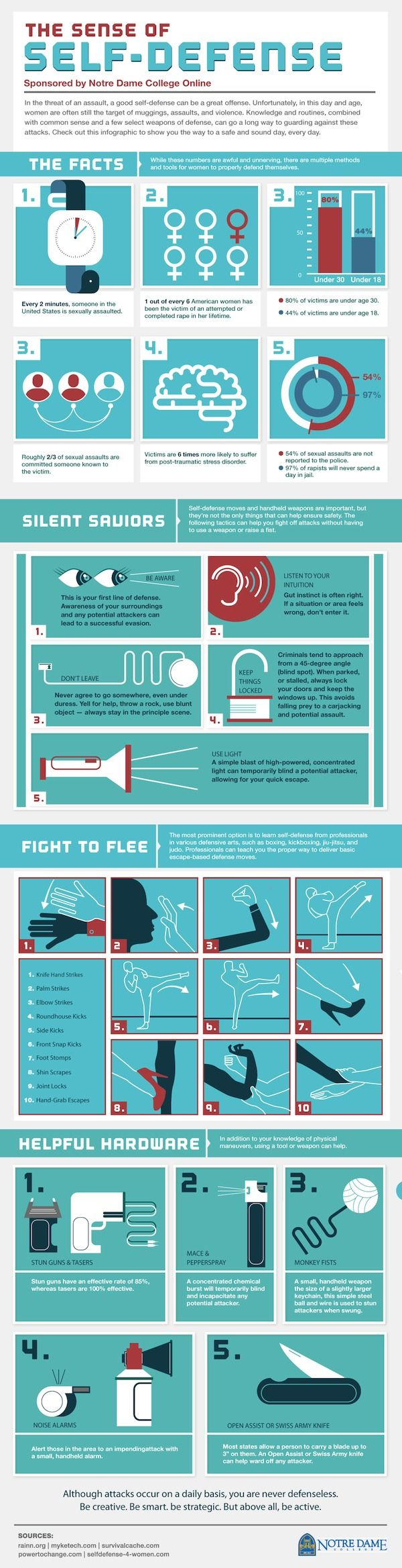 http://www.howtofightandwin.net/self-defense-techniques.html Personal safety skills. The Sense of Self Defense   Infographic