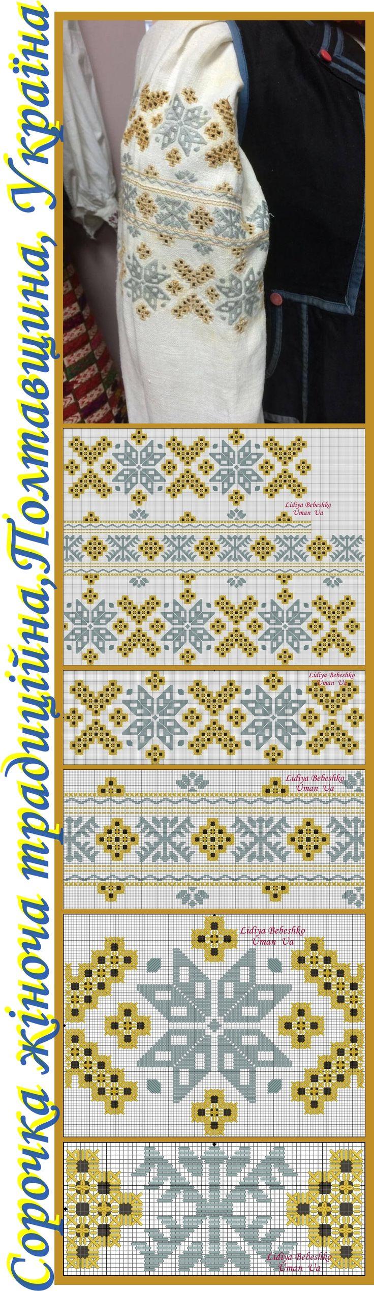 Нарукавна вишивка традиційної жіночої сорочки з Полтавщини, Україна.
