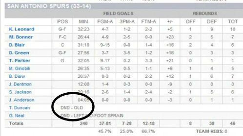 Tim Duncan is old..lol