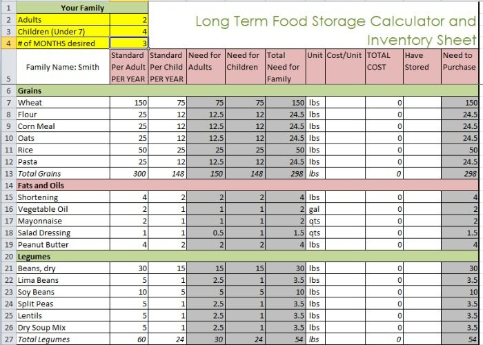 Přes 1000 nápadů na téma Food Storage Calculator na Pinterestu - free inventory list template