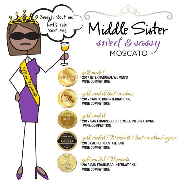 Middle Sister Sweet & Sassy wins GOLD - again! This June she brought home GOLD from the International Women's Women's Wine Competition.    Shop online now: