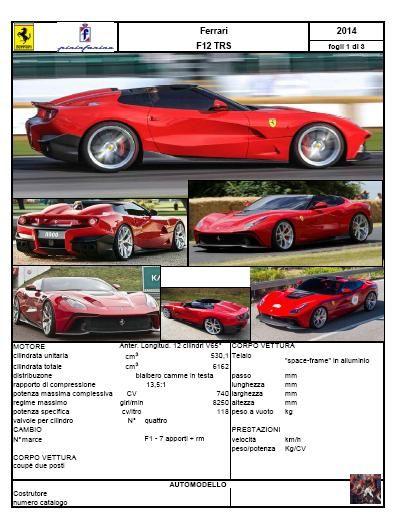 2014 Ferrari. F12 TRS