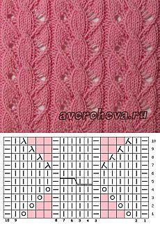 Knitulator sucht #Zopfmuster: #Lochmuster #Lacemuster #stricken #Strickapp www.knitulator.com