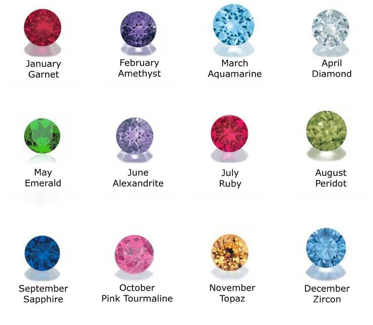 October Birthstones | Tourmaline & Opal Gemstones ...