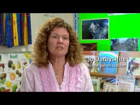 Curriculum connections: English. This professional learning video provides examples of curriculum connections between prior-to-school learning and learning in Prep. [Queensland Curriculum and Assessment Authority]
