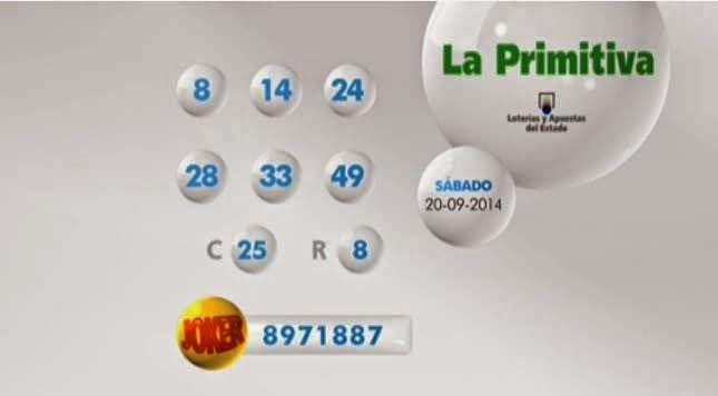 España: Loterías y Apuestas del Estado celebro los sorteos La Primitiva y Joker correspondiente a la fecha sábado 20 de septiembre 2014.  Resultados La Primitiva y Joker sábado 20-9-14 -Combinación Ganadora:-08-14-24-28-33-49 -Complementario:-25 -Reintegro:-8 -Combinación Joker:-8 971 887 Boletín de Prensa:La Primitiva sábado 20-9-14...ver el blog...
