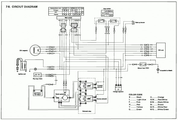 Yamaha G1 Gas Wiring Diagram